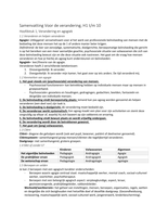 SAMENVATTING: Samenvatting Voor de verandering 9789001820558