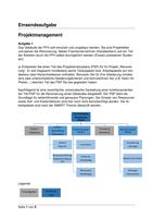 Prüfung: Einsendeaufgabe Projektmanagement
