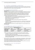 SAMENVATTING: Handboek Online Marketing - Samenvatting H1, H2, H3, H4, H5, H6, H8, H9, H10, H12, H14, H15