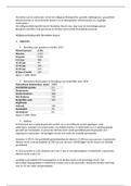 OVERIG: stap 5 wijkanalyse