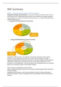 SAMENVATTING: Summary International Marketing Communication