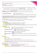 SUMMARY: Legal Environment Summary