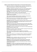 Exam: Difference between Majoritarian Representation and Proportional Representation - 3 paragraphs.