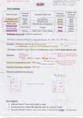 Entire CIE IGCSE Chemistry GCSE Syllabus Study Notes - Stuvia