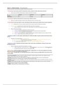 IB Chemistry HL Detailed Summary Notes Bundle - Stuvia