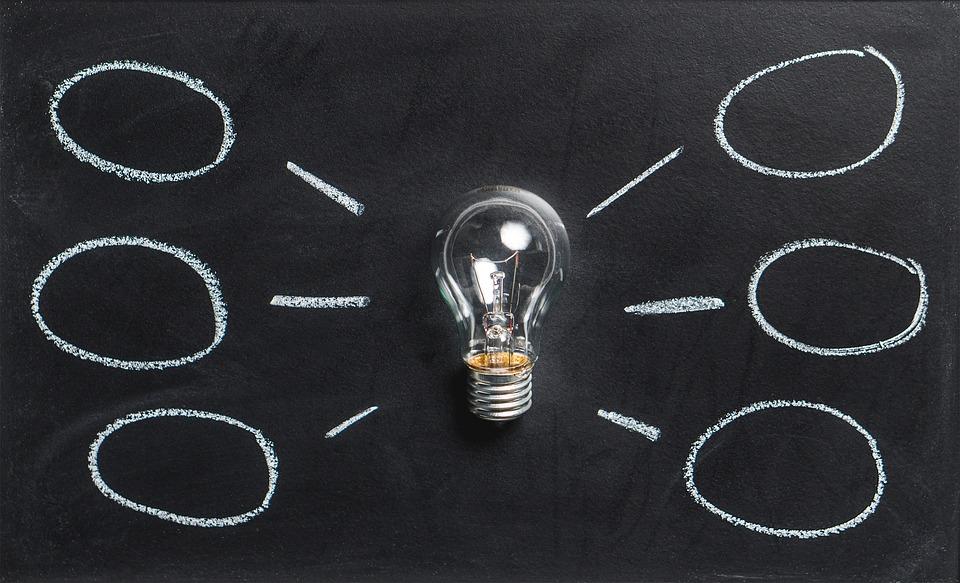 Studeertips - Hoe maak je een goede mindmap?